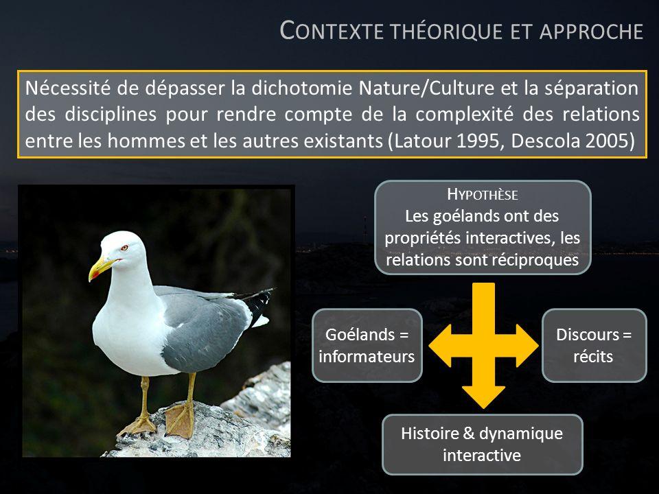 C ONTEXTE THÉORIQUE ET APPROCHE Nécessité de dépasser la dichotomie Nature/Culture et la séparation des disciplines pour rendre compte de la complexit