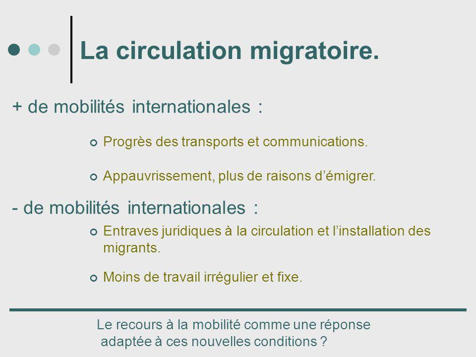 La circulation migratoire. + de mobilités internationales : - de mobilités internationales : Le recours à la mobilité comme une réponse adaptée à ces