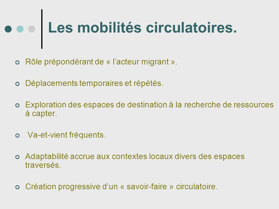 Les mobilités circulatoires. Rôle prépondérant de « lacteur migrant ». Déplacements temporaires et répétés. Exploration des espaces de destination à l