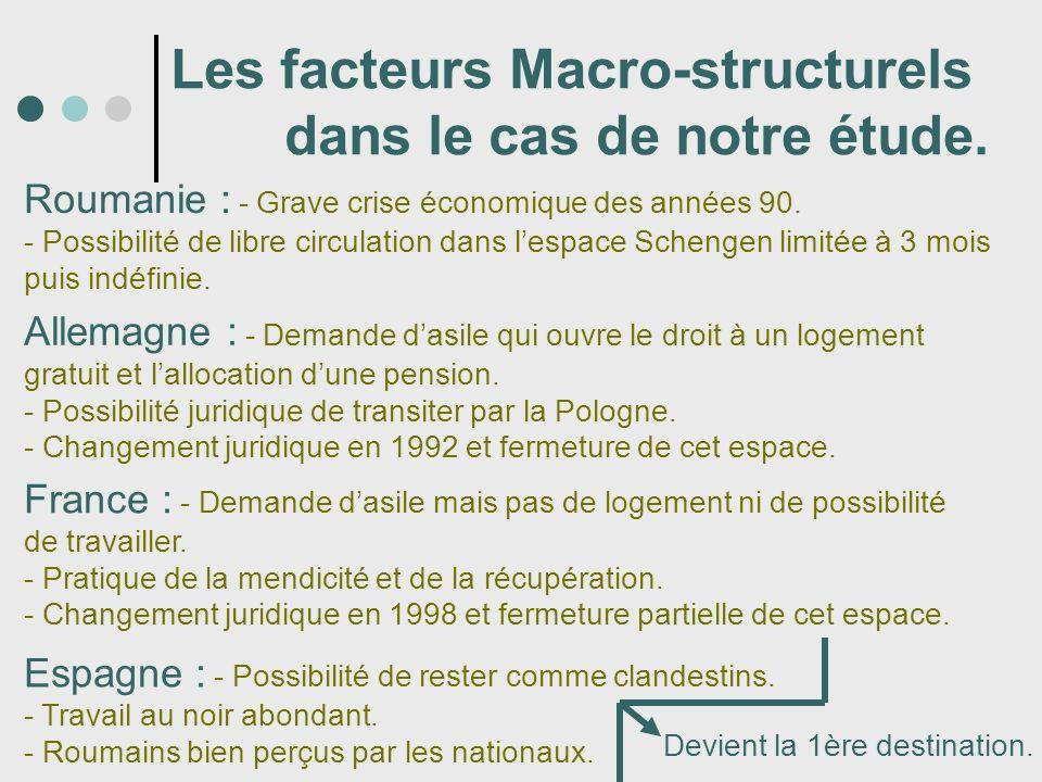 Les facteurs Macro-structurels dans le cas de notre étude. Roumanie : - Grave crise économique des années 90. - Possibilité de libre circulation dans