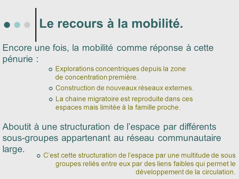 Le recours à la mobilité. Encore une fois, la mobilité comme réponse à cette pénurie : Explorations concentriques depuis la zone de concentration prem