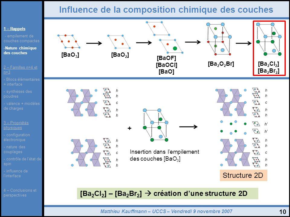 Matthieu Kauffmann – UCCS – Vendredi 9 novembre 2007 10 Influence de la composition chimique des couches [BaO 3 ][BaO 2 ] [Ba 2 Cl 2 ] [Ba 2 Br 2 ] [B