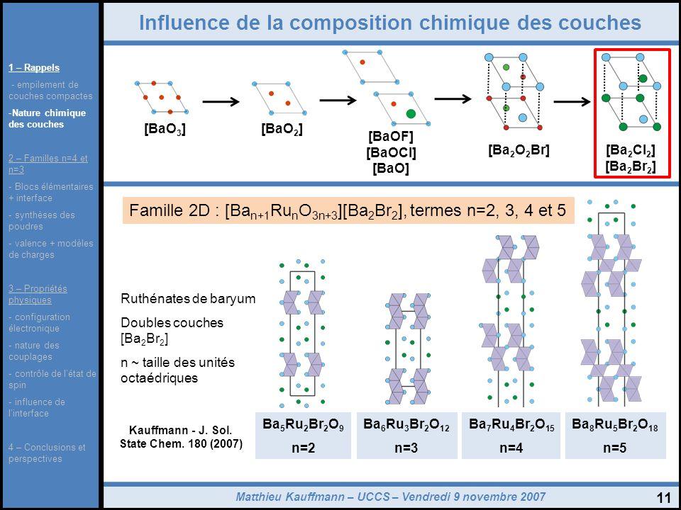 Matthieu Kauffmann – UCCS – Vendredi 9 novembre 2007 11 Influence de la composition chimique des couches [BaO 3 ][BaO 2 ] [Ba 2 Cl 2 ] [Ba 2 Br 2 ] [B