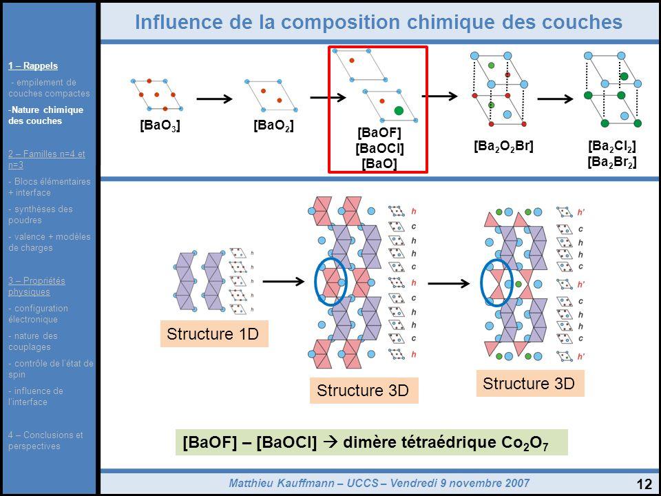 Matthieu Kauffmann – UCCS – Vendredi 9 novembre 2007 12 Influence de la composition chimique des couches [BaO 3 ][BaO 2 ] [Ba 2 Cl 2 ] [Ba 2 Br 2 ] [B