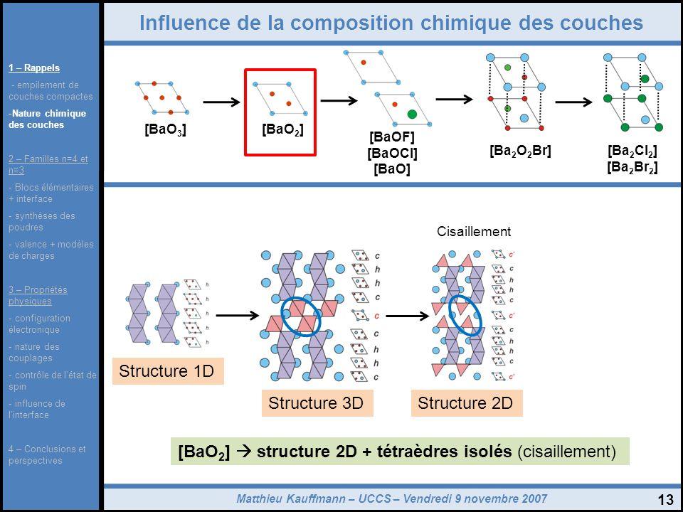 Matthieu Kauffmann – UCCS – Vendredi 9 novembre 2007 13 Influence de la composition chimique des couches [BaO 3 ][BaO 2 ] [Ba 2 Cl 2 ] [Ba 2 Br 2 ] [B