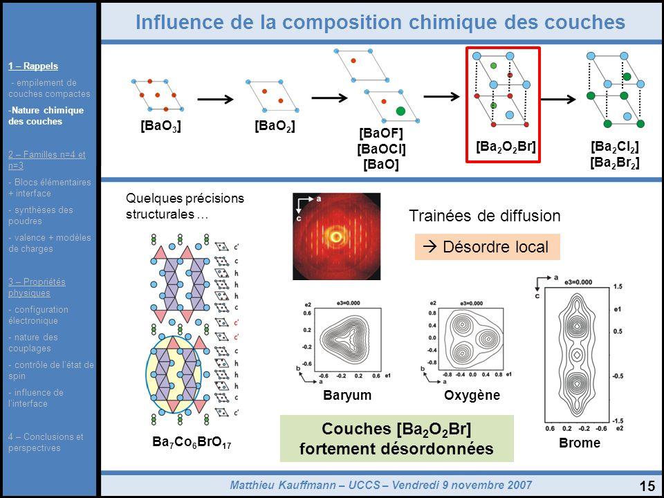 Matthieu Kauffmann – UCCS – Vendredi 9 novembre 2007 15 Influence de la composition chimique des couches [BaO 3 ][BaO 2 ] [Ba 2 Cl 2 ] [Ba 2 Br 2 ] [B