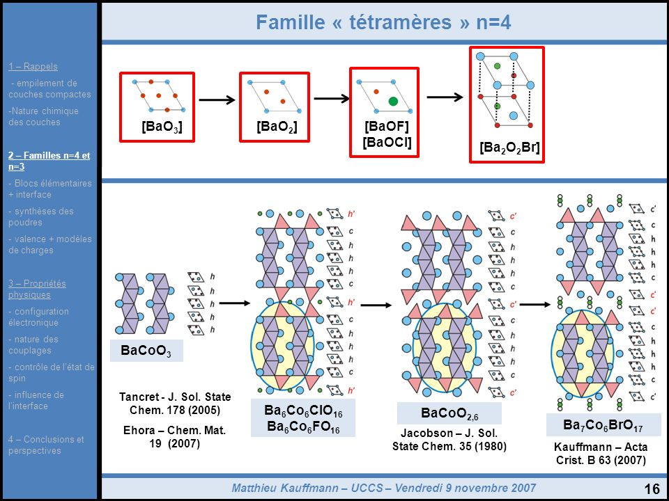Matthieu Kauffmann – UCCS – Vendredi 9 novembre 2007 16 Famille « tétramères » n=4 [BaO 3 ][BaO 2 ][BaOF] [BaOCl] [Ba 2 O 2 Br] BaCoO 3 BaCoO 2,6 Ba 6
