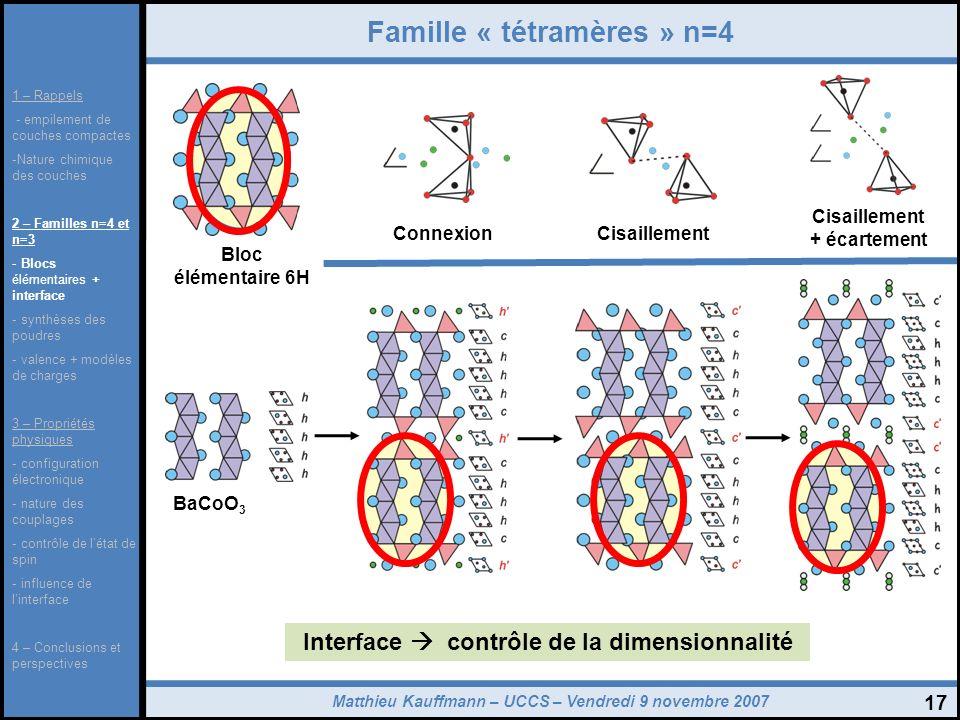Matthieu Kauffmann – UCCS – Vendredi 9 novembre 2007 17 Famille « tétramères » n=4 BaCoO 3 ConnexionCisaillement Cisaillement + écartement Bloc élémen