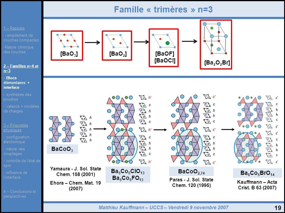 Matthieu Kauffmann – UCCS – Vendredi 9 novembre 2007 19 Famille « trimères » n=3 [BaO 3 ][BaO 2 ][BaOF] [BaOCl] [Ba 2 O 2 Br] BaCoO 3 BaCoO 2,74 Ba 5