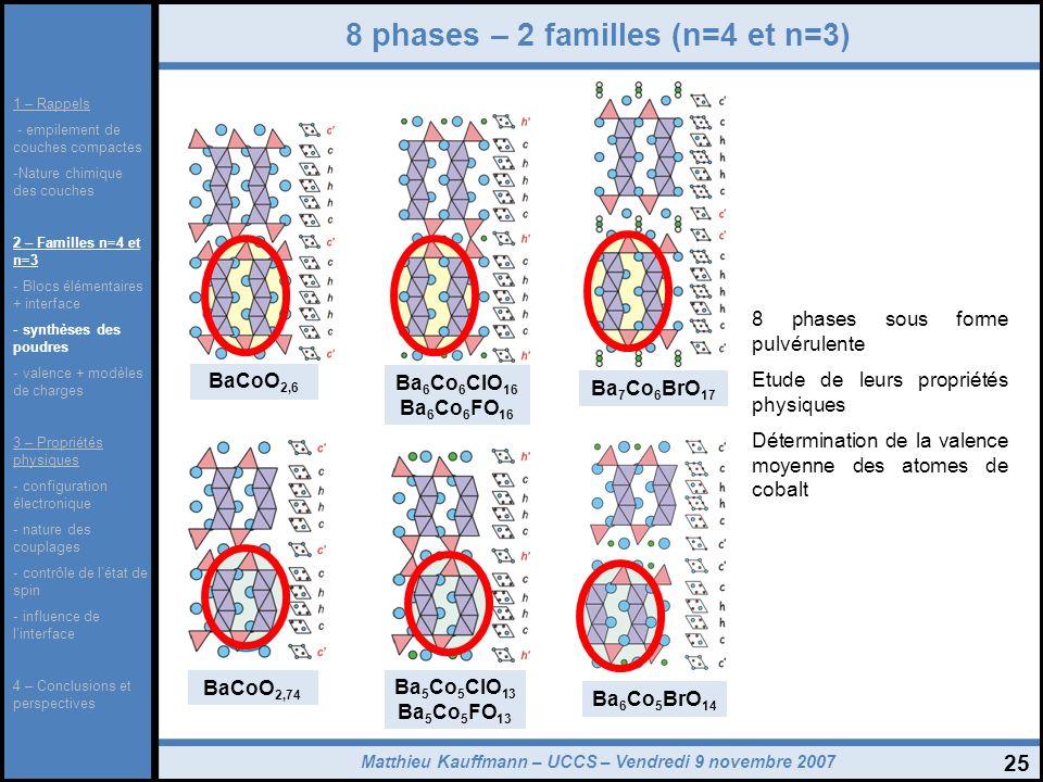 Matthieu Kauffmann – UCCS – Vendredi 9 novembre 2007 25 8 phases – 2 familles (n=4 et n=3) BaCoO 2,74 Ba 5 Co 5 ClO 13 Ba 5 Co 5 FO 13 BaCoO 2,6 Ba 6