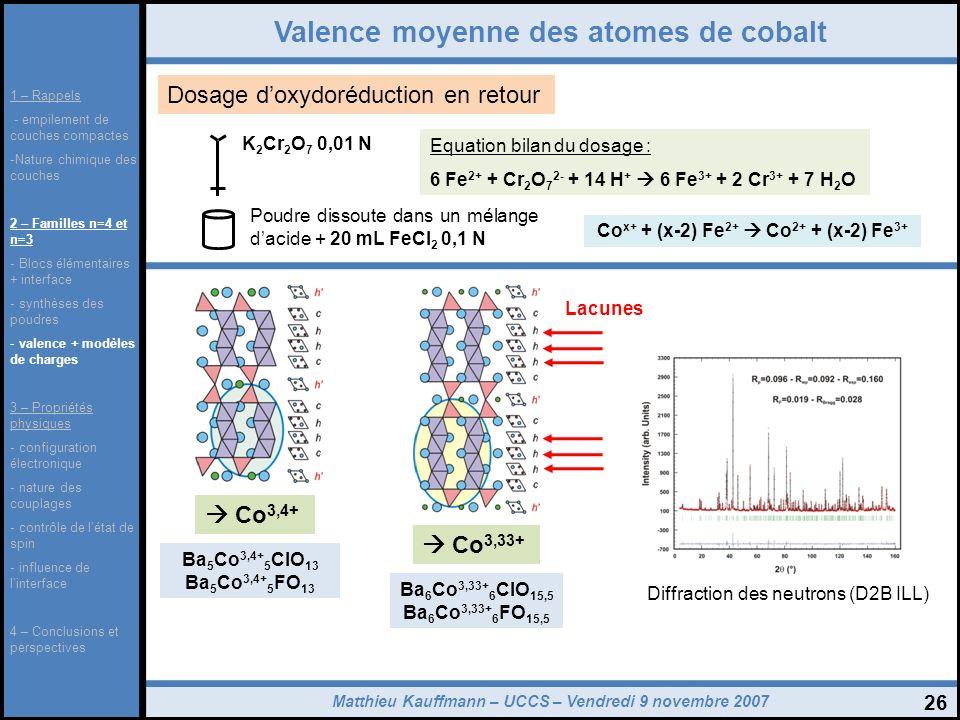 Matthieu Kauffmann – UCCS – Vendredi 9 novembre 2007 26 Valence moyenne des atomes de cobalt Dosage doxydoréduction en retour Poudre dissoute dans un