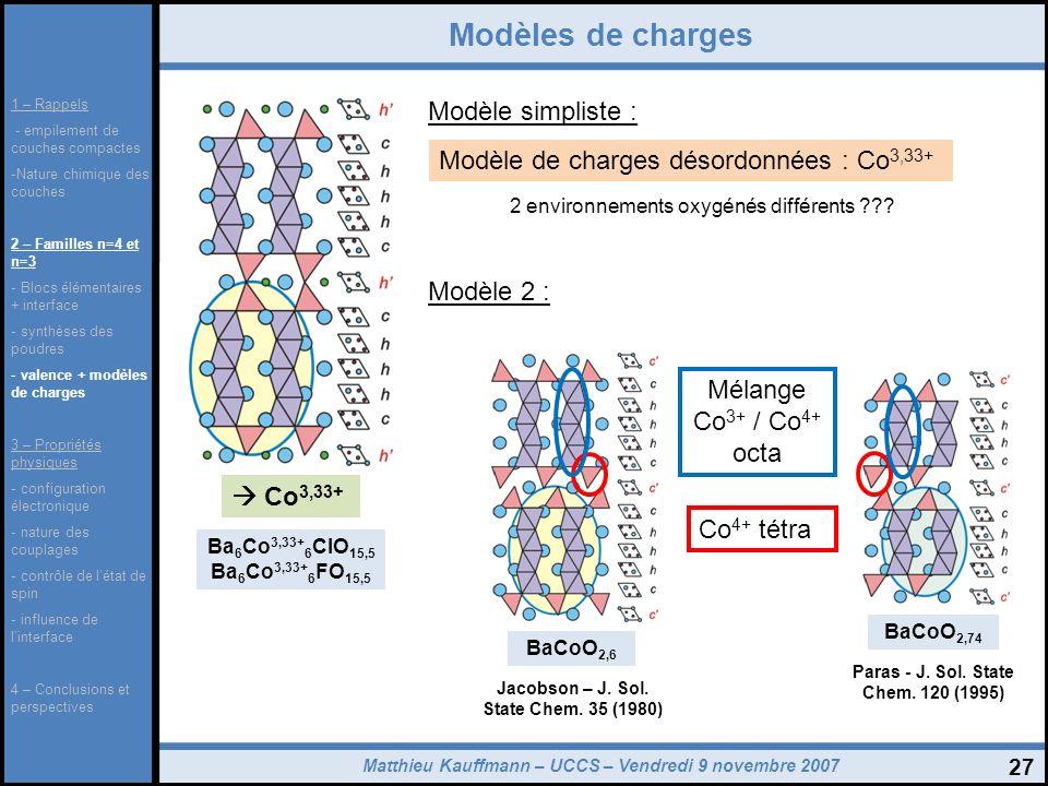 Matthieu Kauffmann – UCCS – Vendredi 9 novembre 2007 27 Modèles de charges Ba 6 Co 3,33+ 6 ClO 15,5 Ba 6 Co 3,33+ 6 FO 15,5 Co 3,33+ Modèle simpliste