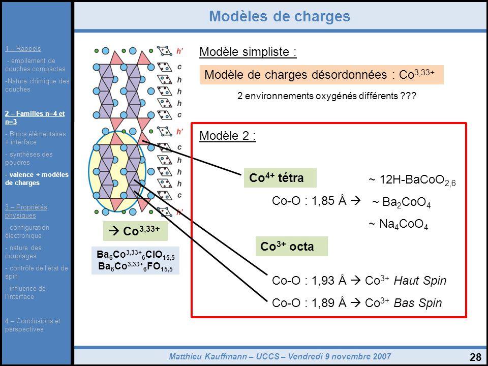 Matthieu Kauffmann – UCCS – Vendredi 9 novembre 2007 28 Modèles de charges Ba 6 Co 3,33+ 6 ClO 15,5 Ba 6 Co 3,33+ 6 FO 15,5 Co 3,33+ Modèle simpliste