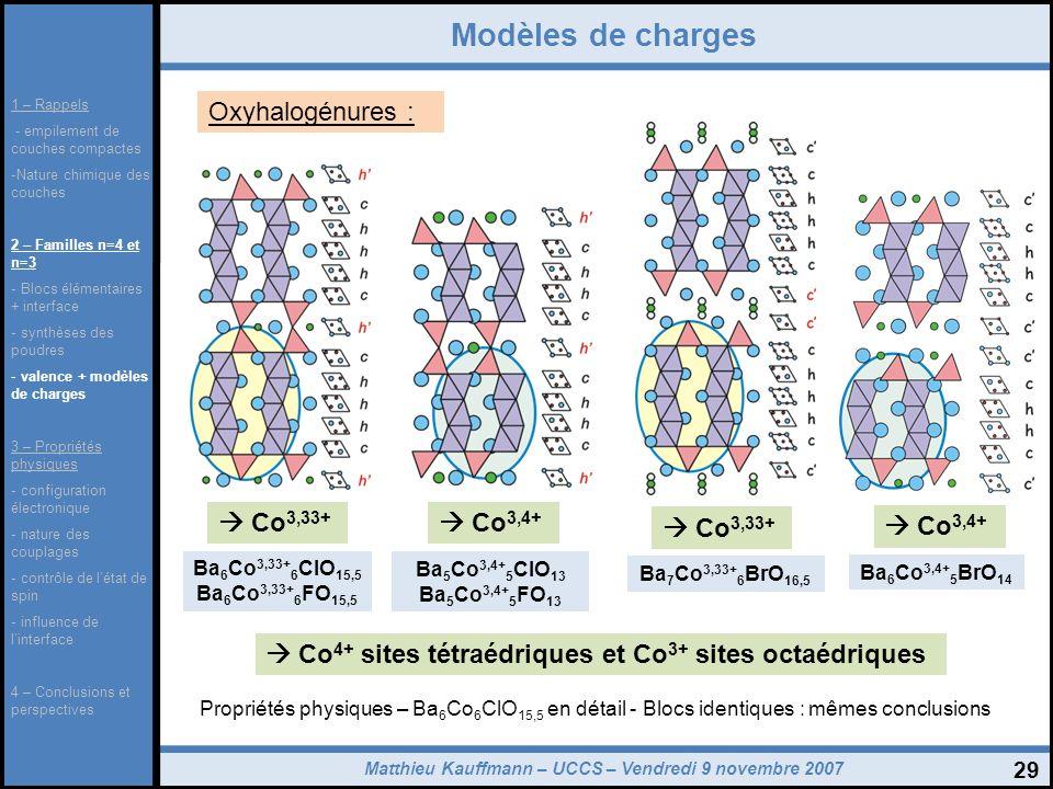 Matthieu Kauffmann – UCCS – Vendredi 9 novembre 2007 29 Modèles de charges Ba 6 Co 3,33+ 6 ClO 15,5 Ba 6 Co 3,33+ 6 FO 15,5 Co 3,33+ Ba 7 Co 3,33+ 6 B