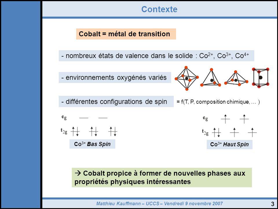 Matthieu Kauffmann – UCCS – Vendredi 9 novembre 2007 24 Synthèses fluoro- et chloro-cobaltites Ba 6 Co 6 ClO 16 Ba 5 Co 5 ClO 13 Synthèse solide - solide 27 BaCO 3 / 10 Co 3 O 4 / 3 BaCl 2,2H 2 O : 900°C 980°C ~ Ba 6 Co 6 ClO 16 Chauffage 1030°C + trempe Préparation pure Ba 5 Co 5 ClO 13 Phase haute température 1 – Rappels - empilement de couches compactes -Nature chimique des couches 2 – Familles n=4 et n=3 - Blocs élémentaires + interface - synthèses des poudres - valence + modèles de charges 3 – Propriétés physiques - configuration électronique - nature des couplages - contrôle de létat de spin - influence de linterface 4 – Conclusions et perspectives