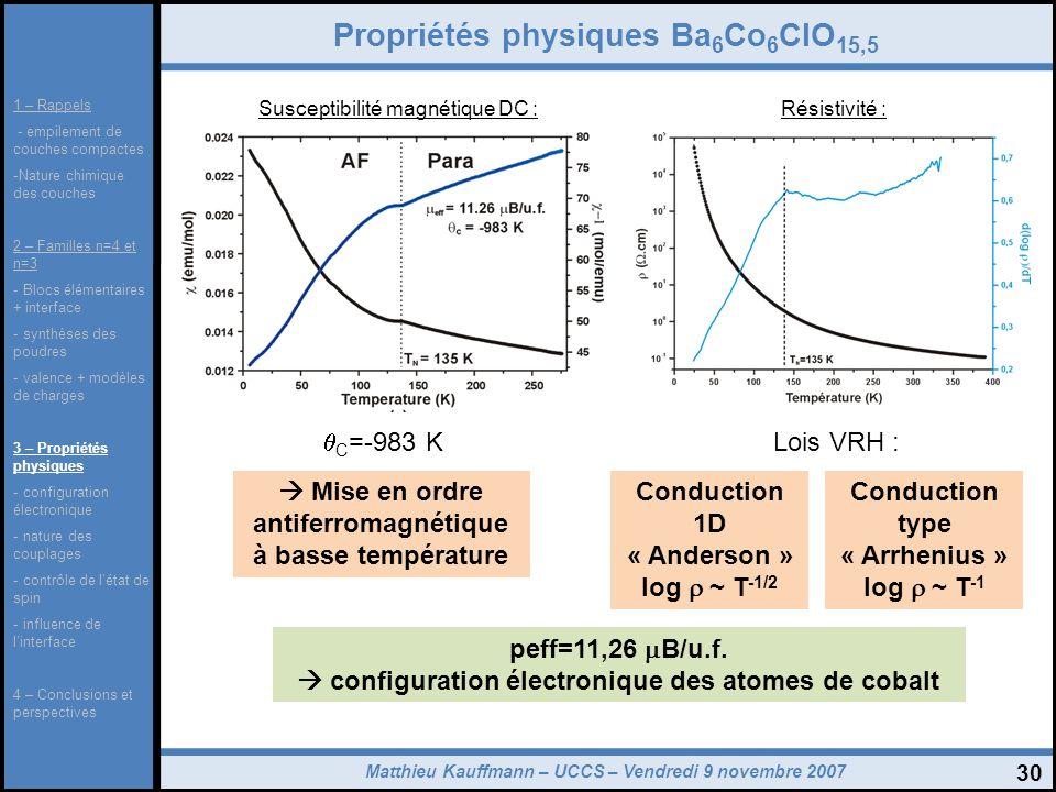 Matthieu Kauffmann – UCCS – Vendredi 9 novembre 2007 30 Propriétés physiques Ba 6 Co 6 ClO 15,5 Susceptibilité magnétique DC : C =-983 K Mise en ordre