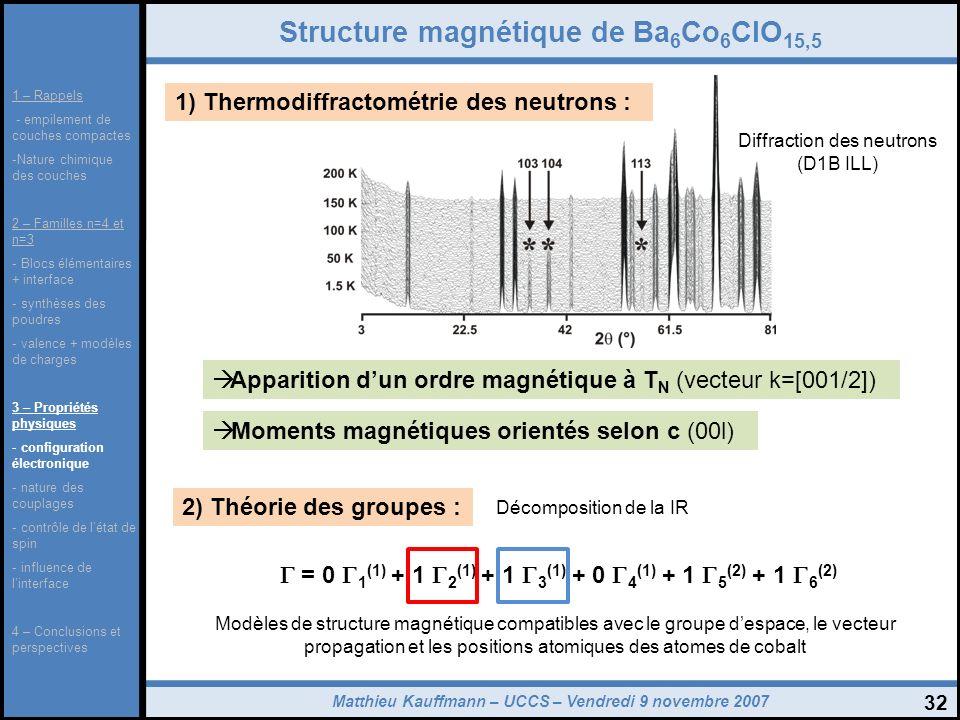 Matthieu Kauffmann – UCCS – Vendredi 9 novembre 2007 32 Structure magnétique de Ba 6 Co 6 ClO 15,5 1) Thermodiffractométrie des neutrons : Diffraction
