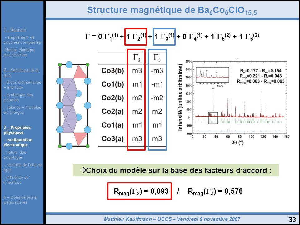 Matthieu Kauffmann – UCCS – Vendredi 9 novembre 2007 33 Structure magnétique de Ba 6 Co 6 ClO 15,5 = 0 1 (1) + 1 2 (1) + 1 3 (1) + 0 4 (1) + 1 5 (2) +