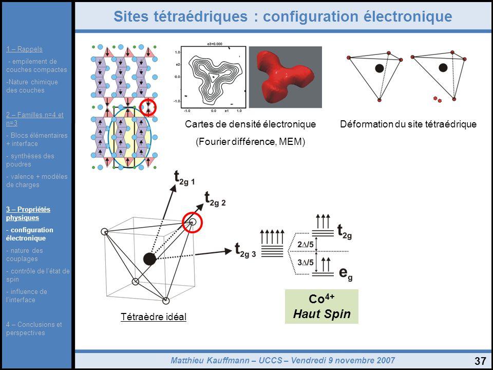Matthieu Kauffmann – UCCS – Vendredi 9 novembre 2007 37 Sites tétraédriques : configuration électronique Tétraèdre idéal Cartes de densité électroniqu