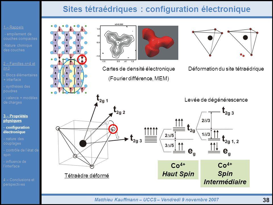 Matthieu Kauffmann – UCCS – Vendredi 9 novembre 2007 38 Sites tétraédriques : configuration électronique Tétraèdre déformé Cartes de densité électroni