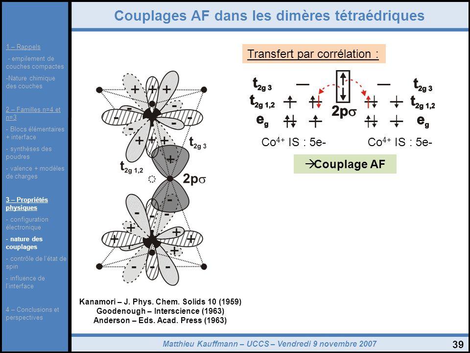 Matthieu Kauffmann – UCCS – Vendredi 9 novembre 2007 39 Couplages AF dans les dimères tétraédriques Transfert par corrélation : Co 4+ IS : 5e- Couplag