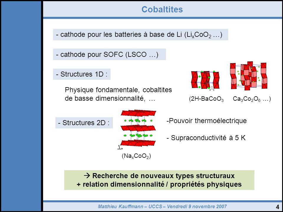 Matthieu Kauffmann – UCCS – Vendredi 9 novembre 2007 35 Structures magnétiques chloro- et bromo-cobaltites Ba 6 Co 3,33+ 6 ClO 15,5 Ba 7 Co 3,33+ 6 BrO 16,5 Ba 5 Co 3,4+ 5 ClO 13 Ba 6 Co 3,4+ 5 BrO 14 (D2B ILL) (D1B ILL)(G4.1 LLB) Bloc élémentaire ferromagnétique Moment élevé sites tétraédriques (~ 3 B) Moment faible sites octaédriques (~ 0,5 à 1 B) 1 – Rappels - empilement de couches compactes -Nature chimique des couches 2 – Familles n=4 et n=3 - Blocs élémentaires + interface - synthèses des poudres - valence + modèles de charges 3 – Propriétés physiques - configuration électronique - nature des couplages - contrôle de létat de spin - influence de linterface 4 – Conclusions et perspectives