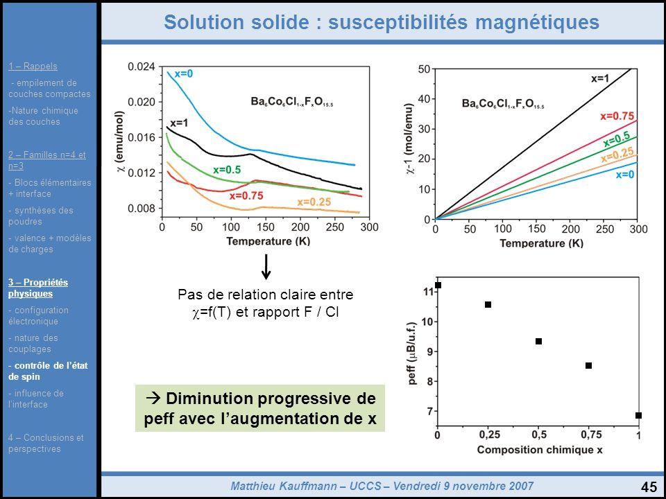 Matthieu Kauffmann – UCCS – Vendredi 9 novembre 2007 45 Solution solide : susceptibilités magnétiques Pas de relation claire entre =f(T) et rapport F