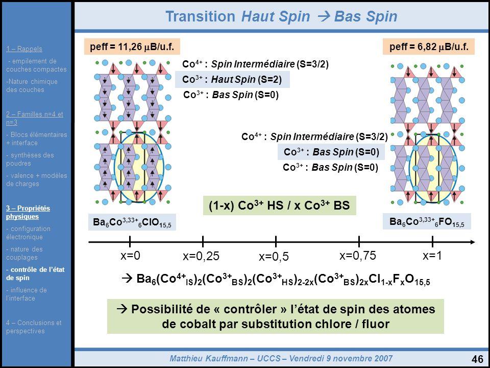 Matthieu Kauffmann – UCCS – Vendredi 9 novembre 2007 46 Transition Haut Spin Bas Spin Ba 6 Co 3,33+ 6 ClO 15,5 Ba 6 Co 3,33+ 6 FO 15,5 x=0x=1 x=0,25 x