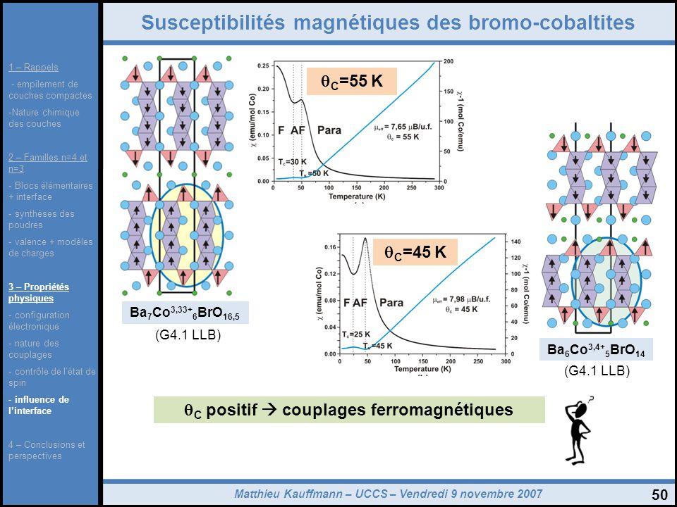 Matthieu Kauffmann – UCCS – Vendredi 9 novembre 2007 50 Susceptibilités magnétiques des bromo-cobaltites Ba 7 Co 3,33+ 6 BrO 16,5 Ba 6 Co 3,4+ 5 BrO 1