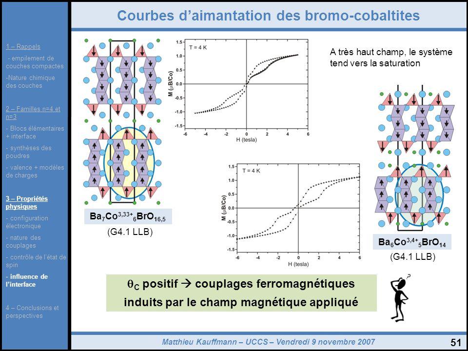 Matthieu Kauffmann – UCCS – Vendredi 9 novembre 2007 51 Courbes daimantation des bromo-cobaltites Ba 7 Co 3,33+ 6 BrO 16,5 Ba 6 Co 3,4+ 5 BrO 14 (G4.1