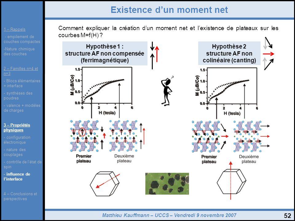 Matthieu Kauffmann – UCCS – Vendredi 9 novembre 2007 52 Existence dun moment net Comment expliquer la création dun moment net et lexistence de plateau