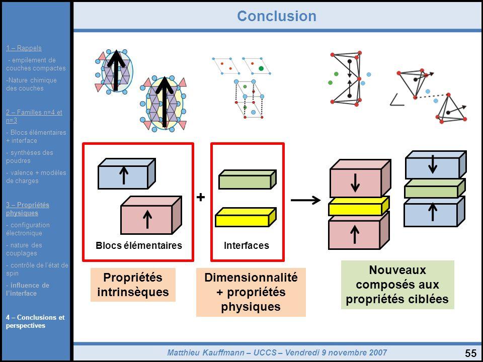 Matthieu Kauffmann – UCCS – Vendredi 9 novembre 2007 55 Conclusion 1 – Rappels - empilement de couches compactes -Nature chimique des couches 2 – Fami