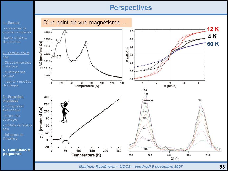 Matthieu Kauffmann – UCCS – Vendredi 9 novembre 2007 58 Perspectives 1 – Rappels - empilement de couches compactes -Nature chimique des couches 2 – Fa