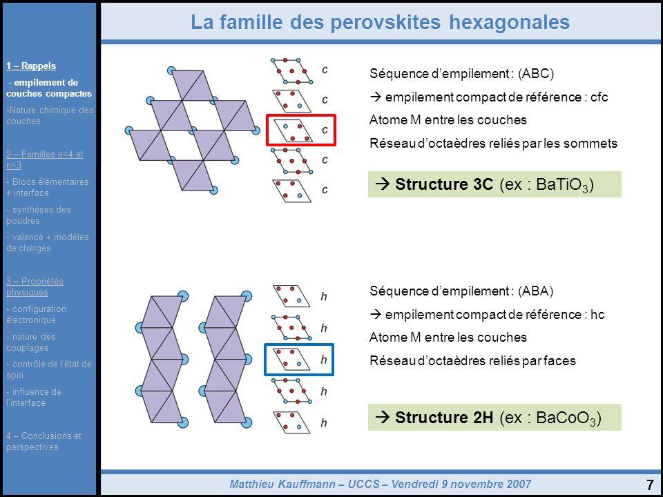 Matthieu Kauffmann – UCCS – Vendredi 9 novembre 2007 8 La famille des perovskites hexagonales Réseau tridimensionnel Unités octaédriques Infinité de composés en jouant sur les séquences dempilement 1 – Rappels - empilement de couches compactes -Nature chimique des couches 2 – Familles n=4 et n=3 - Blocs élémentaires + interface - synthèses des poudres - valence + modèles de charges 3 – Propriétés physiques - configuration électronique - nature des couplages - contrôle de létat de spin - influence de linterface 4 – Conclusions et perspectives