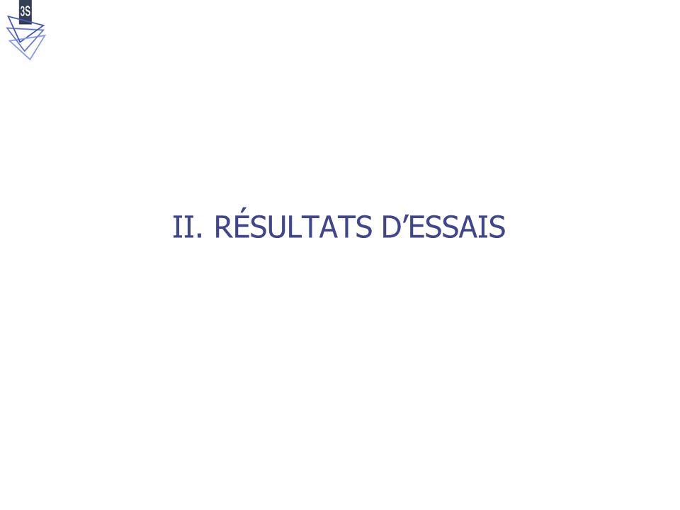 Intro/Dispositif/Mise au point/Essais/Etats limites/Rupture/Simulations/Conclusions n°13/42 p=400 MPa, Cycles dessais hydrostatiques p=650 MPa,p=650 MPa Compaction : - Phénomènes irréversibles fermeture de porosité dégradation de la structure - Décharge/recharge élastiques - Dépend de σ m maximum atteint - Non-linéarité à la décharge élasticité résiduelle Essais p p σmσm