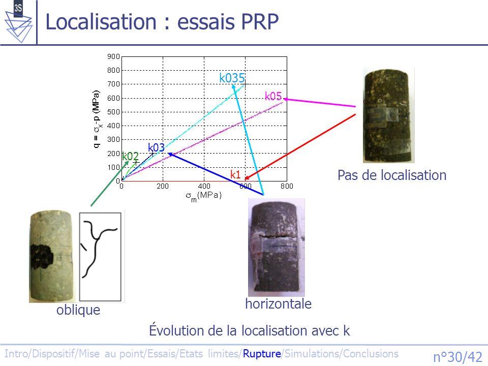 Intro/Dispositif/Mise au point/Essais/Etats limites/Rupture/Simulations/Conclusions n°31/42 Localisation : Bilan Évolution de lorientation avec σ m Localisation si q/σ m élevé Rupture