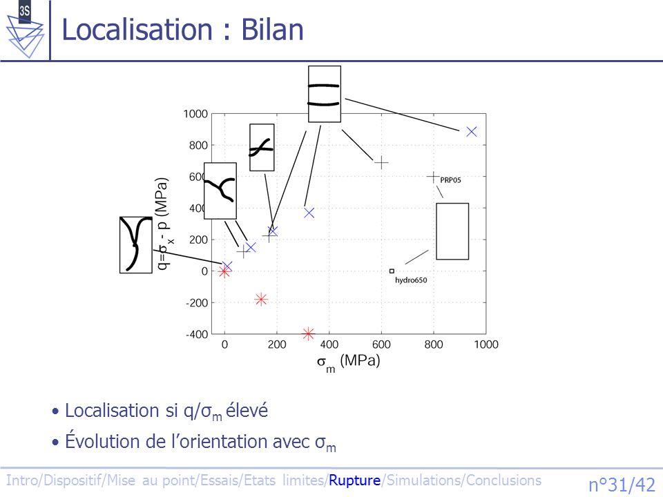 Intro/Dispositif/Mise au point/Essais/Etats limites/Rupture/Simulations/Conclusions n°31/42 Localisation : Bilan Évolution de lorientation avec σ m Lo
