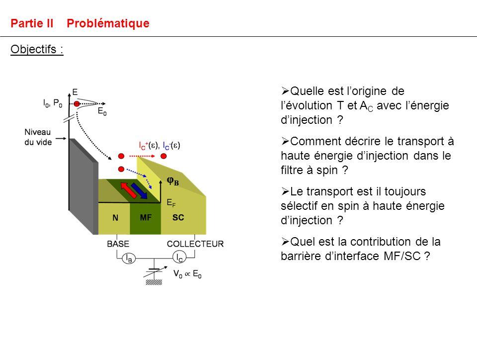 Partie II Problématique Quelle est lorigine de lévolution T et A C avec lénergie dinjection .