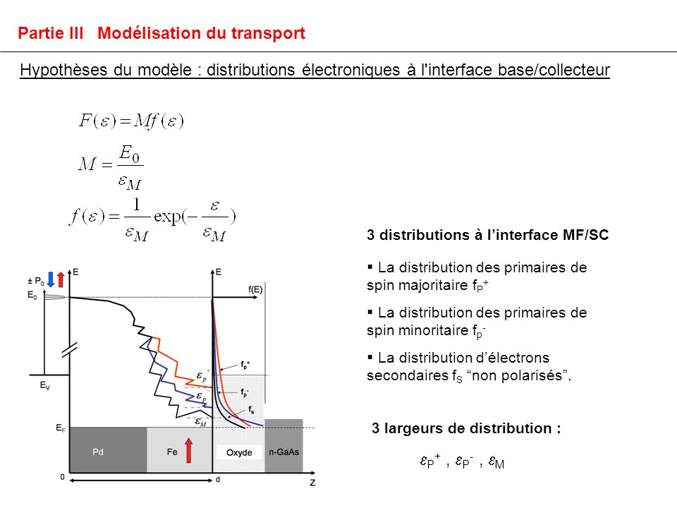 3 distributions à linterface MF/SC La distribution des primaires de spin majoritaire f P + La distribution des primaires de spin minoritaire f p - La distribution délectrons secondaires f S non polarisés.