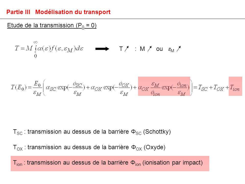 Partie III Modélisation du transport Etude de la transmission (P 0 = 0) T : M ou M T SC : transmission au dessus de la barrière Φ SC (Schottky) T OX : transmission au dessus de la barrière Φ OX (Oxyde) T ion : transmission au dessus de la barrière Φ ion (ionisation par impact)