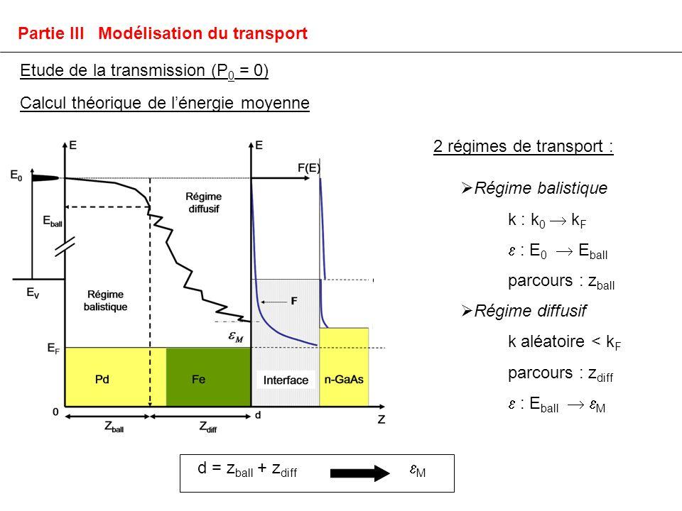 Calcul théorique de lénergie moyenne Régime balistique k : k 0 k F : E 0 E ball parcours : z ball Régime diffusif k aléatoire < k F parcours : z diff : E ball M 2 régimes de transport : d = z ball + z diff M Partie III Modélisation du transport Etude de la transmission (P 0 = 0)