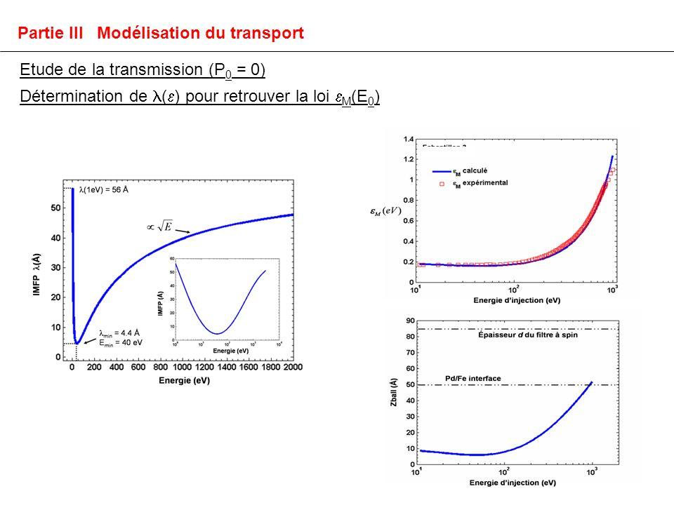 Détermination de ( ) pour retrouver la loi M (E 0 ) Partie III Modélisation du transport Etude de la transmission (P 0 = 0)