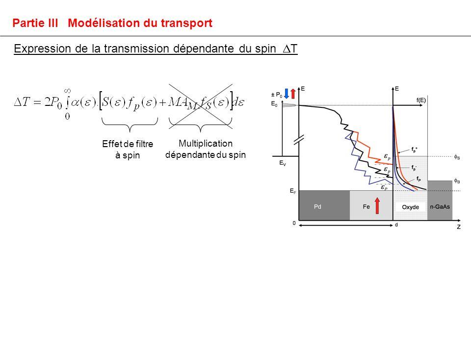Effet de filtre à spin Multiplication dépendante du spin Partie III Modélisation du transport Expression de la transmission dépendante du spin T