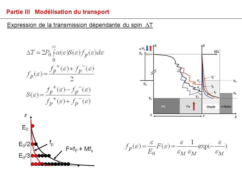 E 0 /3 E 0 /2 E0E0 F=f P + Mf s fpfp Partie III Modélisation du transport