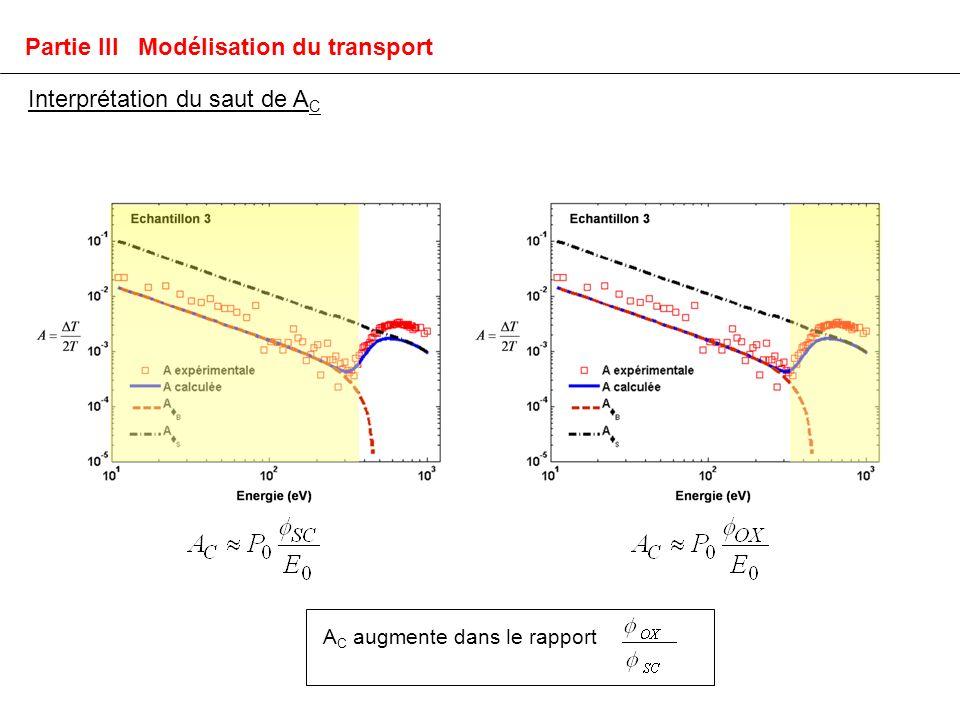 Interprétation du saut de A C A C augmente dans le rapport Partie III Modélisation du transport
