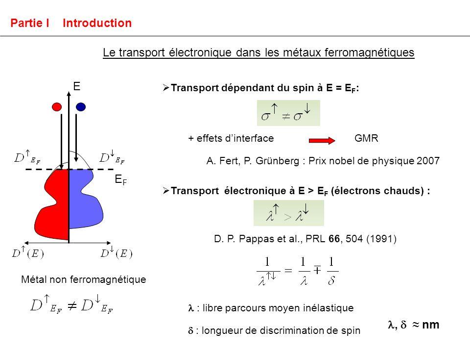 Principe de la mesure Mesure : - Transmission : - Dépendance en spin de T - Asymétrie en spin de T Conditions dinjection : - Energie d injection E 0 (variable) - Polarisation incidente P 0 = 25 % - Courant incident : I 0 = I B + I C +P 0 -P 0 T T I C /I 0 t Partie II Problématique