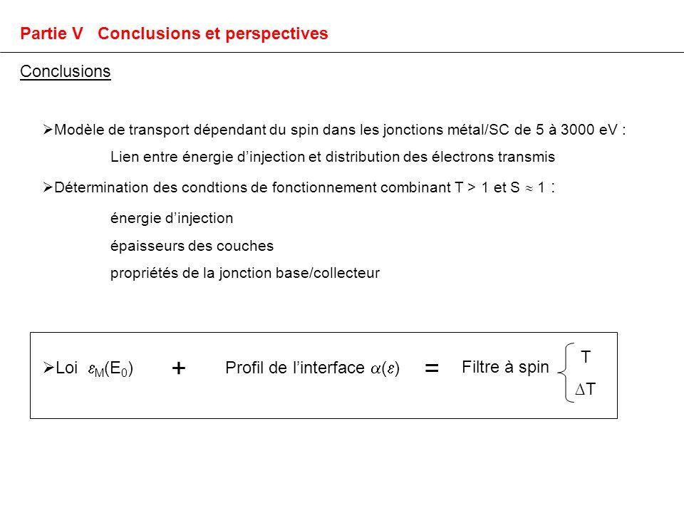 Conclusions Loi M (E 0 ) + Profil de linterface ( ) = Filtre à spin T T Partie V Conclusions et perspectives Modèle de transport dépendant du spin dans les jonctions métal/SC de 5 à 3000 eV : Lien entre énergie dinjection et distribution des électrons transmis Détermination des condtions de fonctionnement combinant T > 1 et S 1 : énergie dinjection épaisseurs des couches propriétés de la jonction base/collecteur