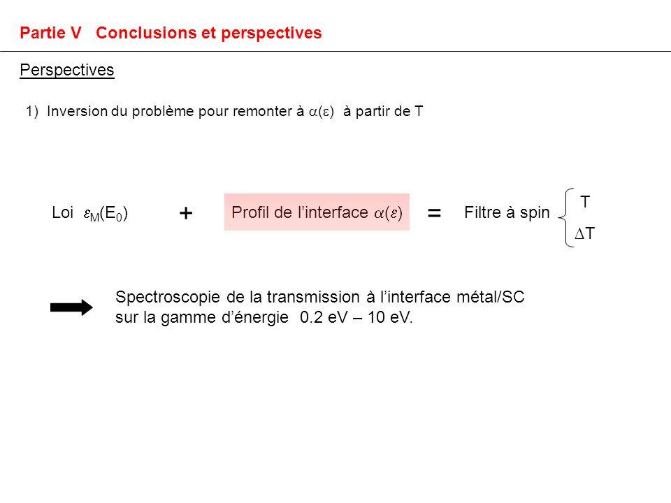 Perspectives 1) Inversion du problème pour remonter à ( ) à partir de T Loi M (E 0 ) + Profil de linterface ( ) = Filtre à spin T T Spectroscopie de la transmission à linterface métal/SC sur la gamme dénergie 0.2 eV – 10 eV.