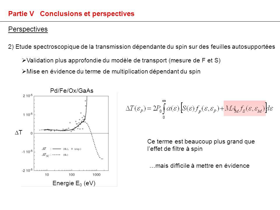 2) Etude spectroscopique de la transmission dépendante du spin sur des feuilles autosupportées Validation plus approfondie du modèle de transport (mesure de F et S) Mise en évidence du terme de multiplication dépendant du spin T Energie E 0 (eV) Ce terme est beaucoup plus grand que leffet de filtre à spin …mais difficile à mettre en évidence Pd/Fe/Ox/GaAs Perspectives Partie V Conclusions et perspectives