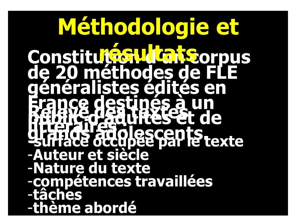 Constitution dun corpus de 20 méthodes de FLE généralistes édités en France destinés à un public dadultes et de grands adolescents.